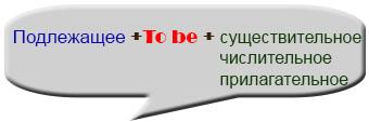 в каких случаях нужно употреблять глагол to be