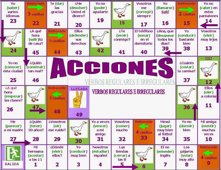 Игра на правильные и неправильные глаголы в испанском языке