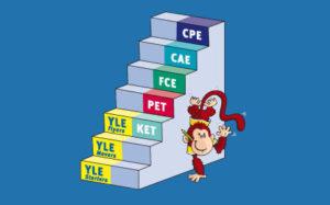Сдать международные экзамены YLE, KET, PET, FCE
