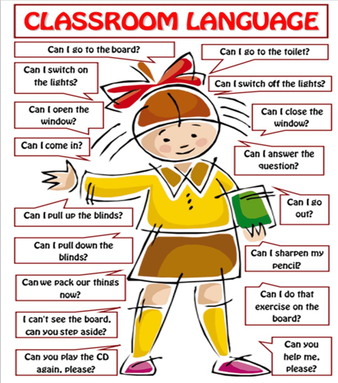 """""""Класні"""" англійські фрази або як культурно попросити вчителя відійти від дошки"""